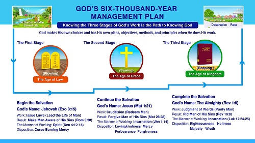 You Must Know the Aim of the Three Stages of God's Work