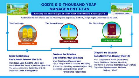 What's the Relationship Among Jehovah, Jesus and the Almighty?